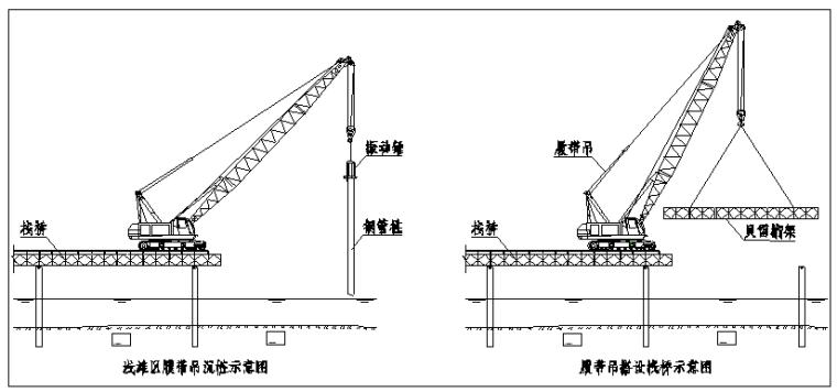 桥梁单位工程施工组织设计模板(137页)_2