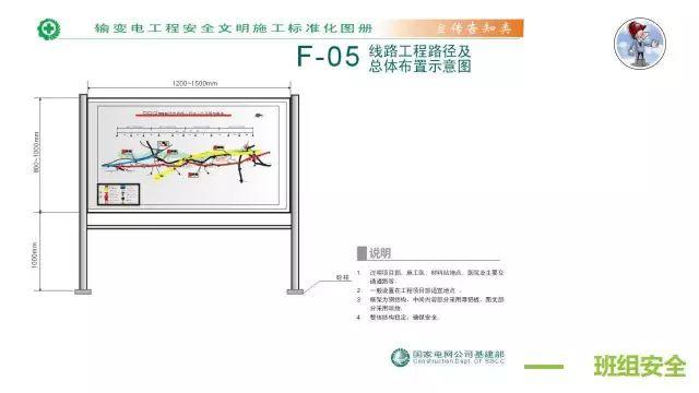 【多图预警】安全文明施工标准化图册|PPT_54