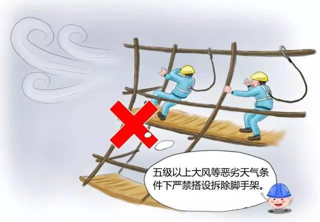 《工程项目施工人员安全指导手册》转给每一位工程人!_35