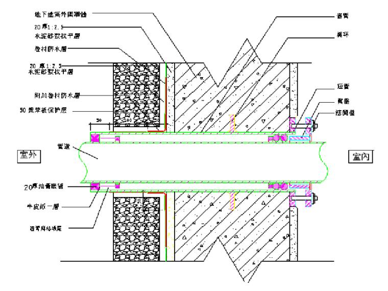 [天津]普通商品房地下防水施工方案(15页)