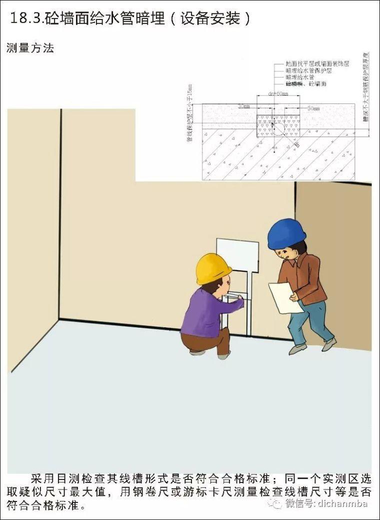 详解在建工程实测实量可视化体系(全套),完美!!!!_162
