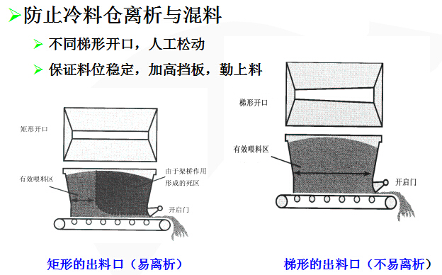 Superpave混合料设计与施工技术总结(163页PPT)_3