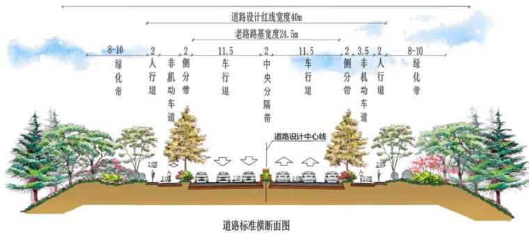 高价值!市政道路工程投标方案及图纸(152页)
