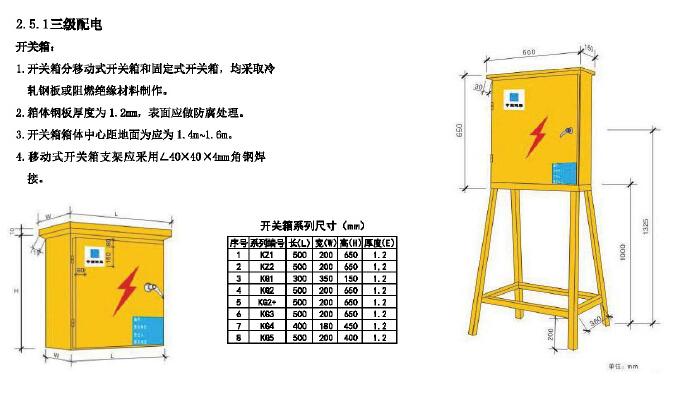 施工企业工程项目现场标准化图册(图文并茂)_7