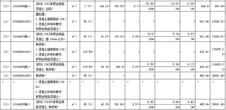 福建XXX办公楼预算书(工程造价毕业设计)_3