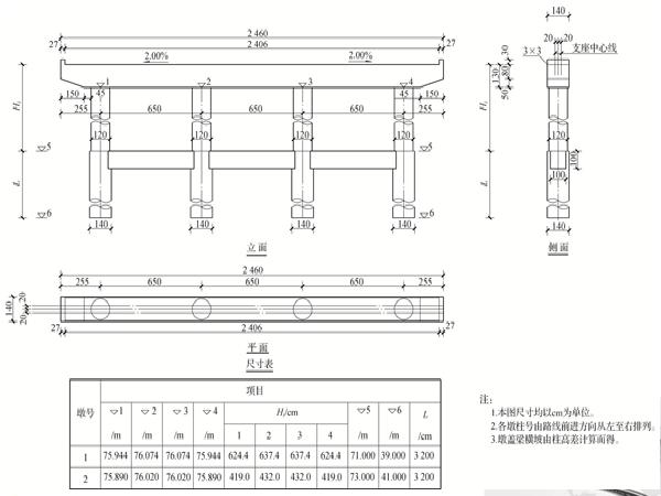 项目2桥梁下部构造与设计(183页)