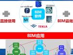 BIM技术在工程造价中的应用及展望