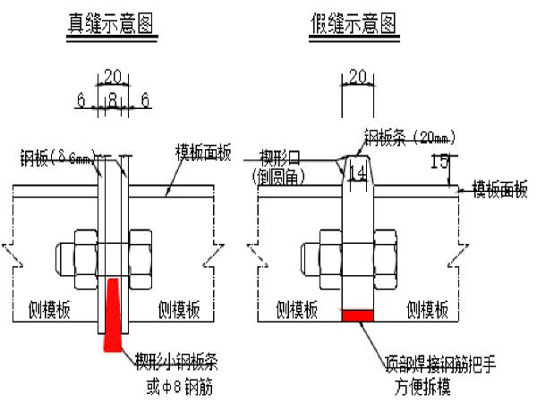 外包式混凝土防撞墙施工工法