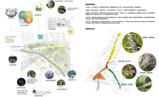 """[湖北]""""海绵城市""""汉派文化核心绿轴生态滨江商业核心区景观设计方案_8"""