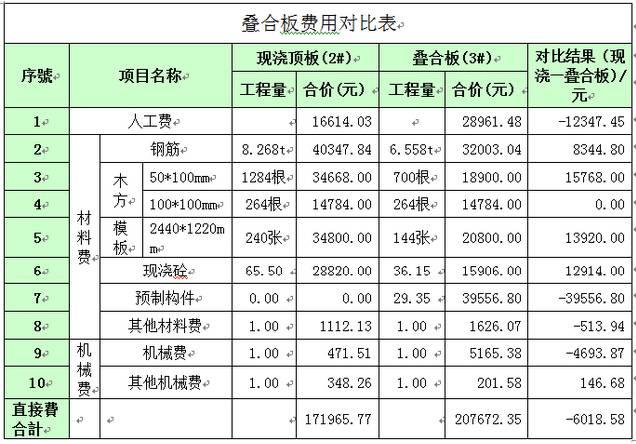 装配式建筑造价案例分析_11