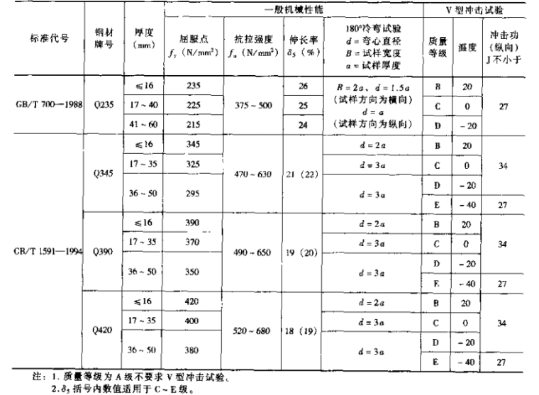 钢结构设计手册_1
