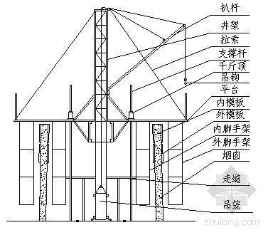 宜兴某电厂150米烟囱施工方案