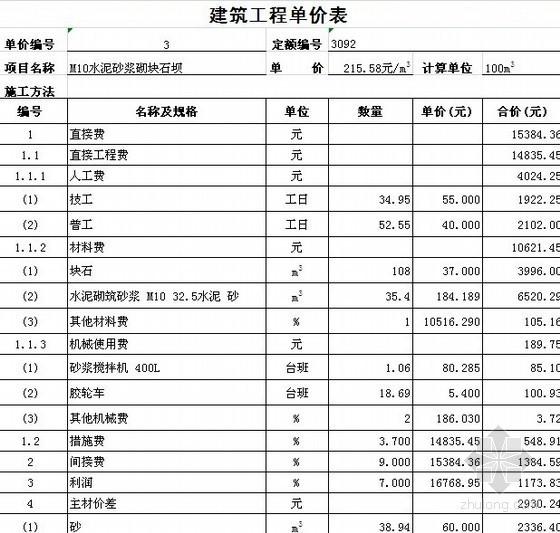 [福建]2013年农村供水管网工程量清单预算(编制说明+单价分析)