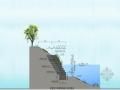 高铁商务区水利工程与环境生态景观建设可行性研究报告