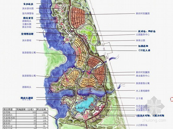 许昌乐园旅游规划设计详细规划方案