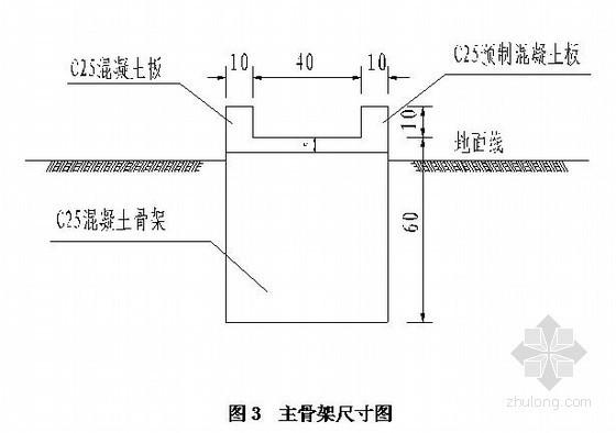 [福建]铁路工程拱型截水骨架护坡施工方案(中铁隧)