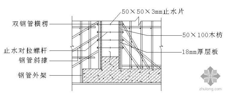 南通某多层综合楼模板施工方案(钢模板)