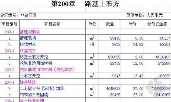 [浙江]某高速公路清单参考价格