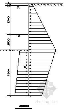 [河北]液化气站消防水池基坑围护及降水施工方案