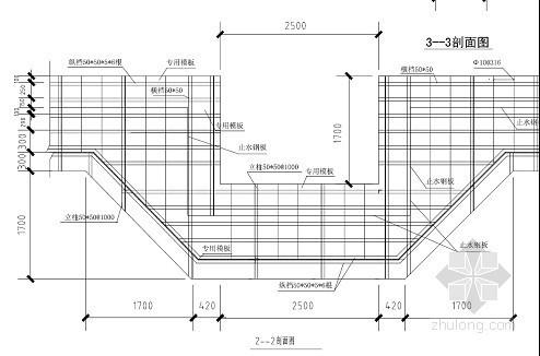 超厚地下室底板后澆帶施工技術總結(附圖)