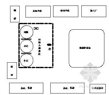 [湖南]2012年度水库除险加固工程施工组织设计(技术标)