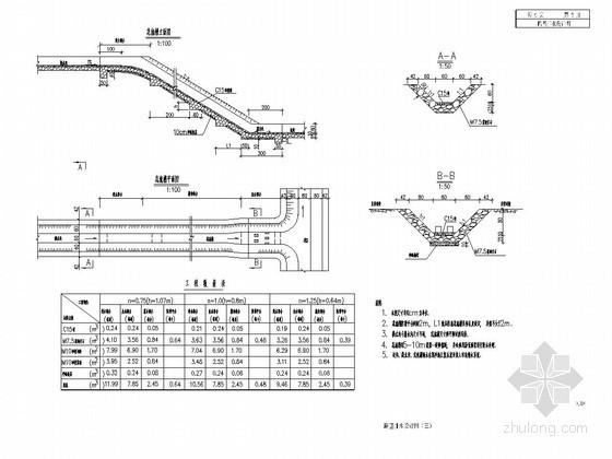 火车站站前道路路基排水工程设计详图