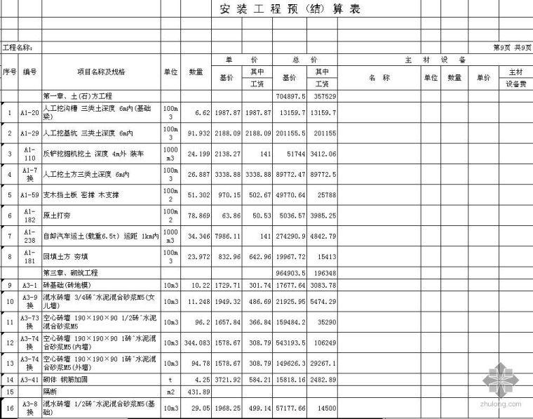 江西某酒店结算书(2007-05)
