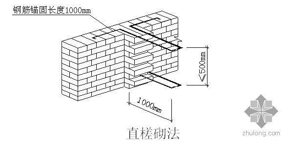 北京某住宅项目砌体砌筑施工方案