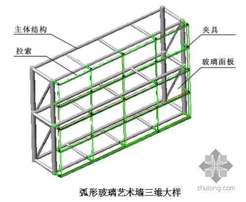 [河南]艺术中心玻璃幕墙施工组织设计(160页 中州杯 鲁班奖)