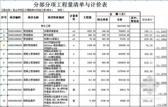 [昆山]道路雨水改造工程招标控制价实例(单价分析)