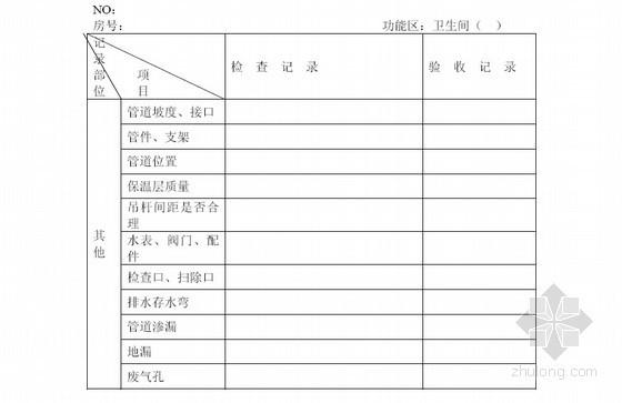 [标杆]房地产集团工程部经理简明手册(124页)