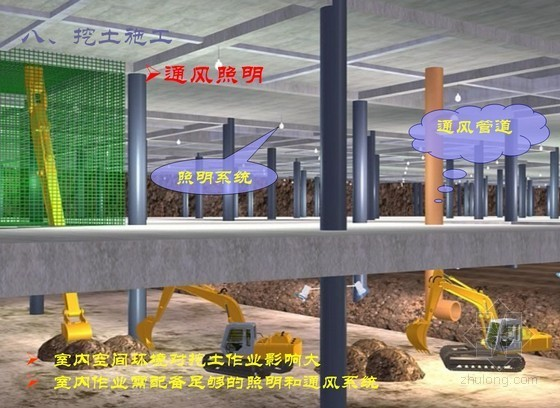 [湖北]医院门诊楼地下室逆作法施工技术介绍(PPT)