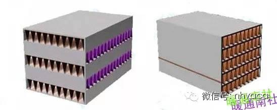 暖通制冷空调各类换热器汇总全面简析_21