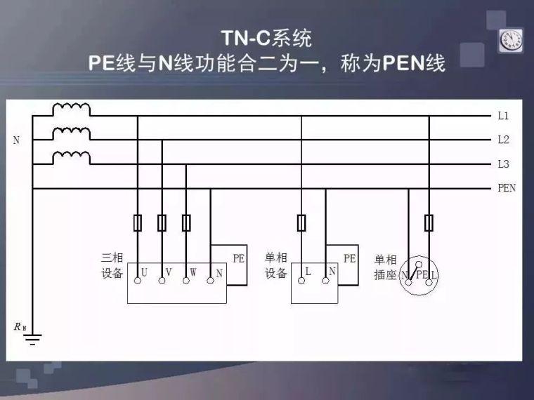 詳解建筑低壓配電系統,超贊!_27