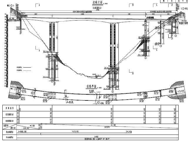 2017年三向预应力主跨120m连续刚构主桥+后张法T梁分幅桥图纸199页(C50、HRB500)