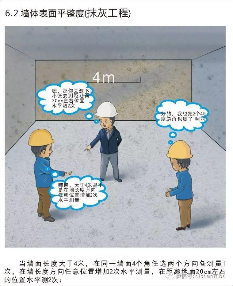 详解在建工程实测实量可视化体系(全套),完美!!!!_37