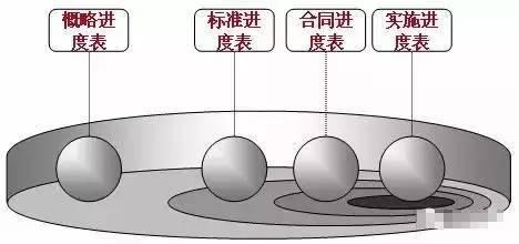 日本项目、工程、成本管理三大篇,精细到极致!(建议收藏)