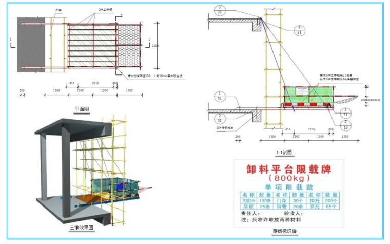 中国建筑四局安全文明施工管理标准化图集(共131页,图文丰富)_4