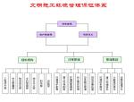 南京易地新建工程医疗综合楼加固工程施工组织设计(共64页)