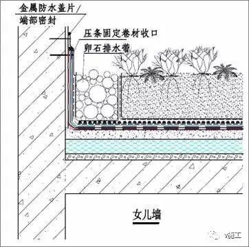 做好建筑防水,先弄懂这30张图_15