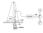【河北】斜拉桥施工组织设计