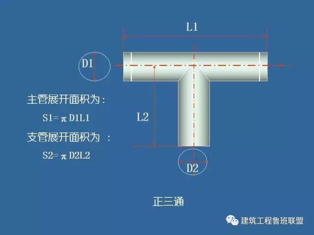 图解风管工程量的计算方式