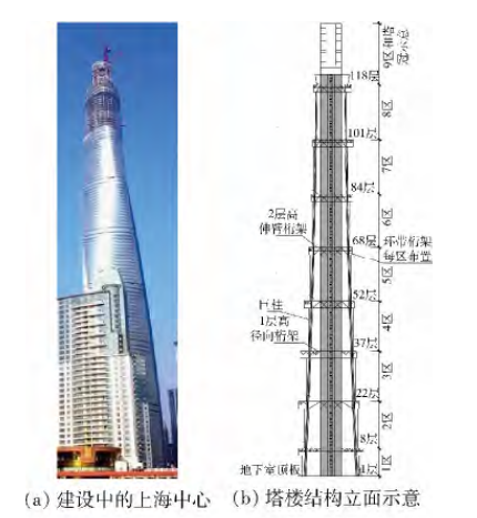 上海中心大厦结构长期竖向变形分析_2