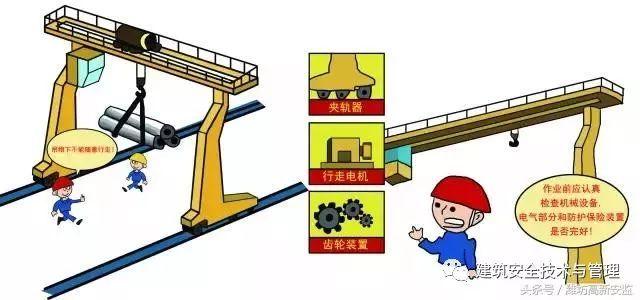 建筑施工安全规范图解,图文并茂,用作安全教育再合适不过!_14