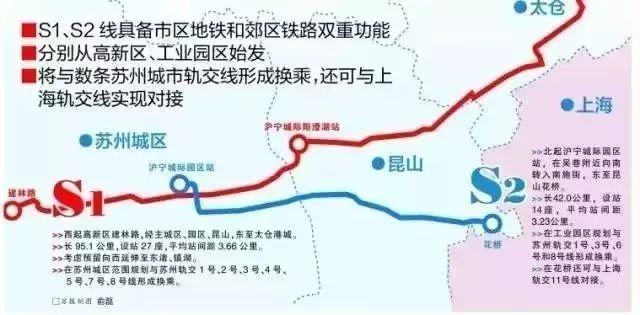 上海大都市圈轨道交通详解:城轨互连!通勤高铁、铁路密布_21