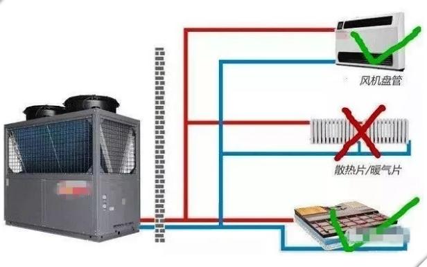 资深工程师分享空气源两联供资系统设计和施工心得