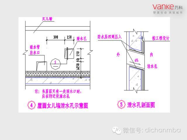 万科房地产施工图设计指导解读(含建筑、结构、地下人防等)_19