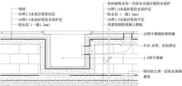 地面、吊顶、墙面工程三维节点做法施工工艺详解_8