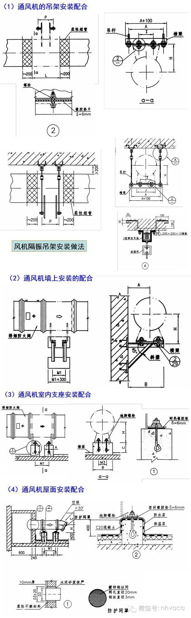 土建施工与建筑通风系统安装配合
