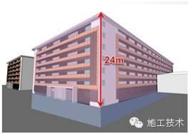 全国首例全预制装配式停车楼研发与建造全过程解密,超赞!!_2